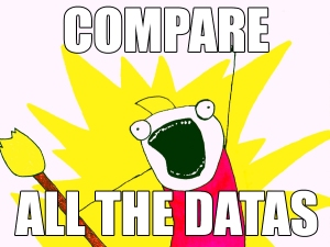 compare-all-the-datas